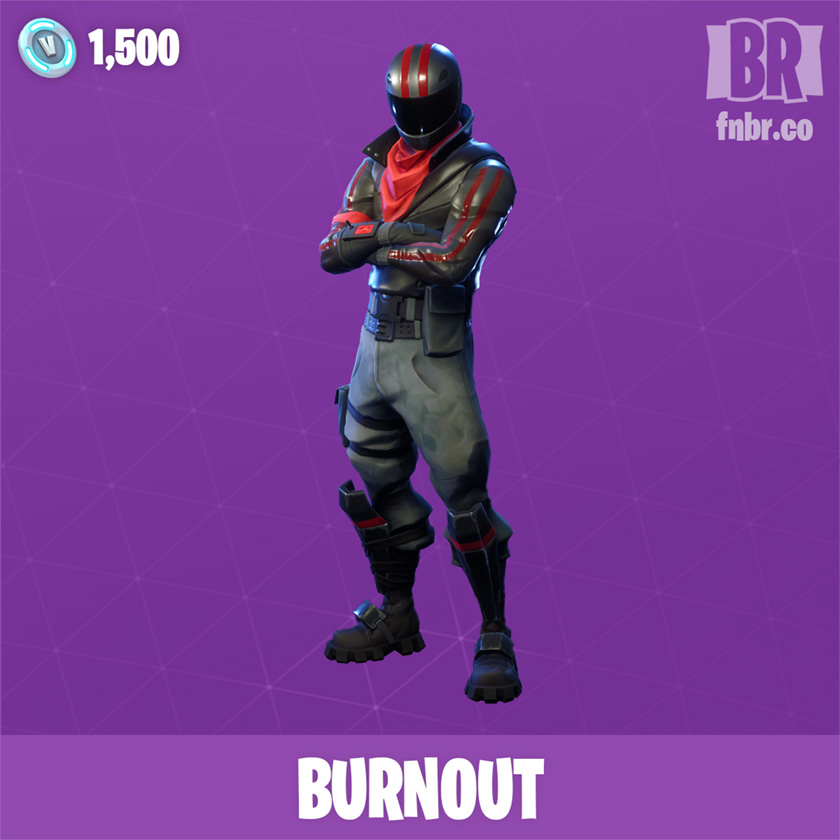 Gallery Fnbr Co Fortnite Cosmetics
